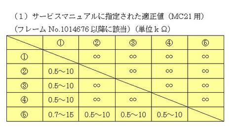 マニュアル値.jpg