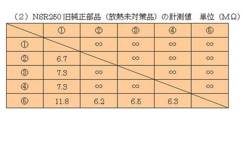 未対策品 測定値.jpg